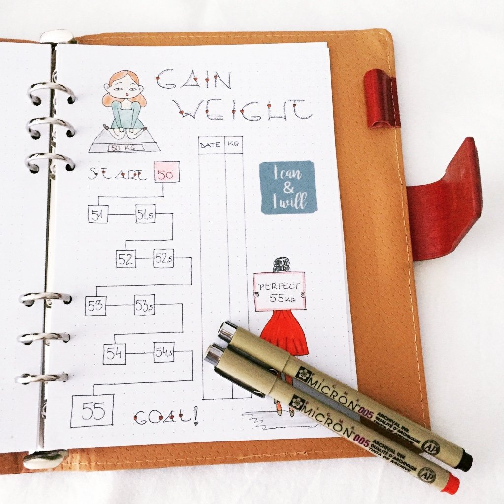 Bullet journal gain weight tracking - itstartswithacoffee.com #bulletjournal #bulletjournaling #tracker #weightgaintracker #weighttracker #layout #bujo