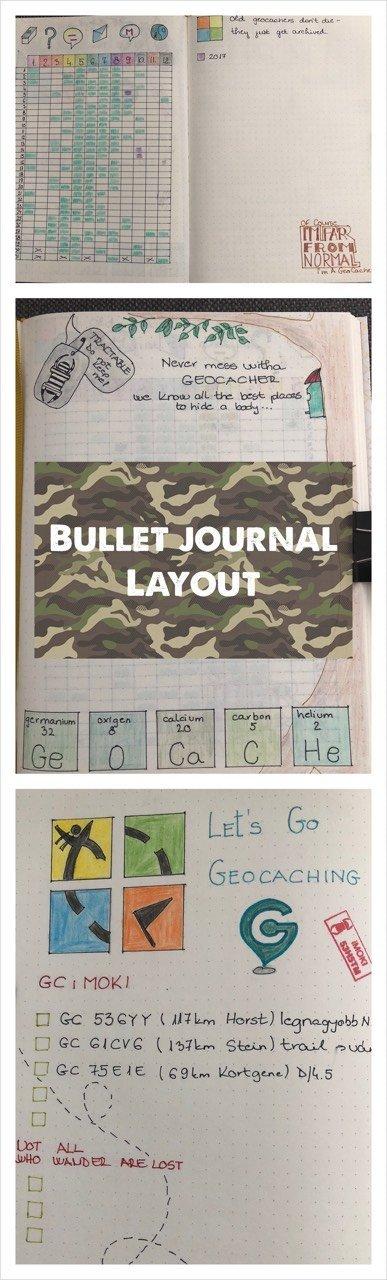 Bullet journal - #Geocaching - itstartswithacoffee.com #geocachingtracker #bulletjournal #tracker #bulletjournalidea #bulletjournallayout
