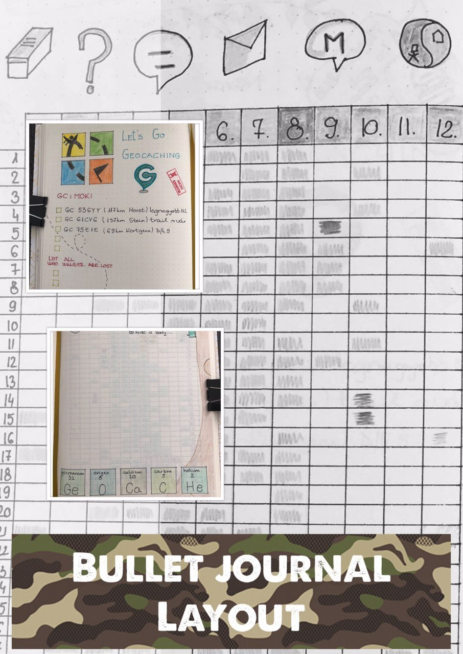 Bullet journal - geocaching layouts - itstartswithacoffee.com
