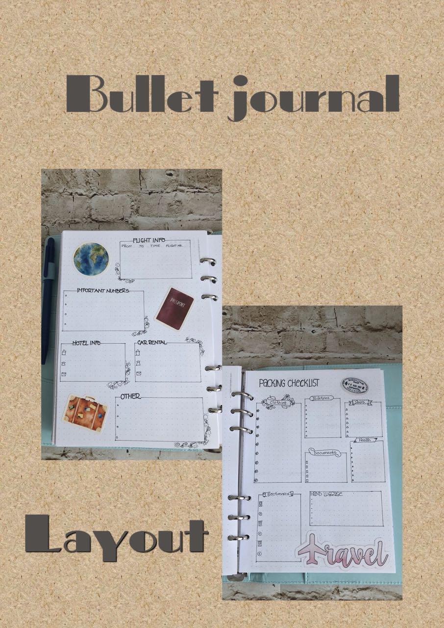 Bullet journal - travel planner - itstartswithacoffee.com #bulletjournal #bulletjournaling #planner #travel #bulletjournallayout #travelplanner