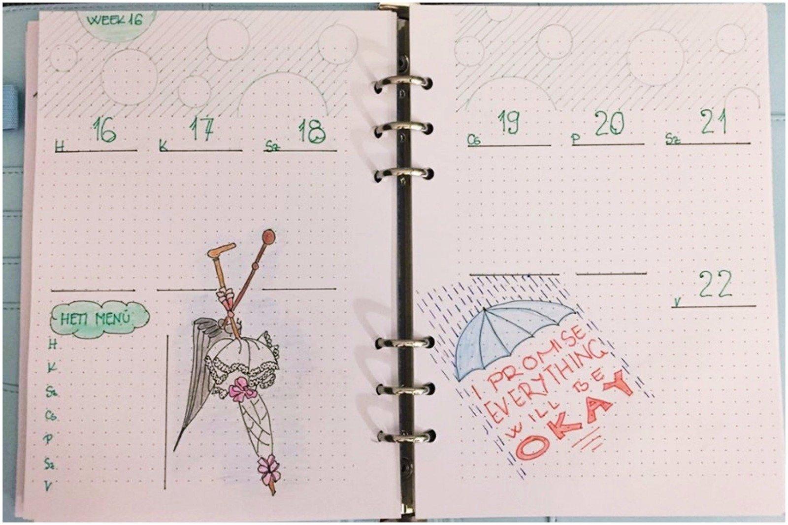 Bullet journal weekly planner - week 16 - itstartswithacoffee.com #april #coverpage #bulletjournal #bujo #weekly #weeklyplanner #bulletjournaling #bujojunkies #bujolove #showmeyourplanner #bujoinspire #bulletjournallove #bulletjournalcommunity #planning #planneraddict #bulletjournaljunkies #planwithme #itstartswithacoffee.com