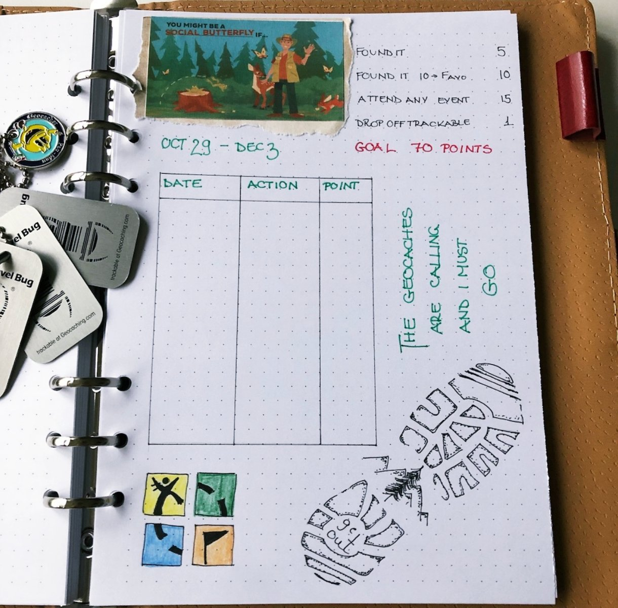 Geocaching Social Butterfly challenge tracker - itstartswithacoffee.com #bulletjournal #geocaching #tracker #challengetracker