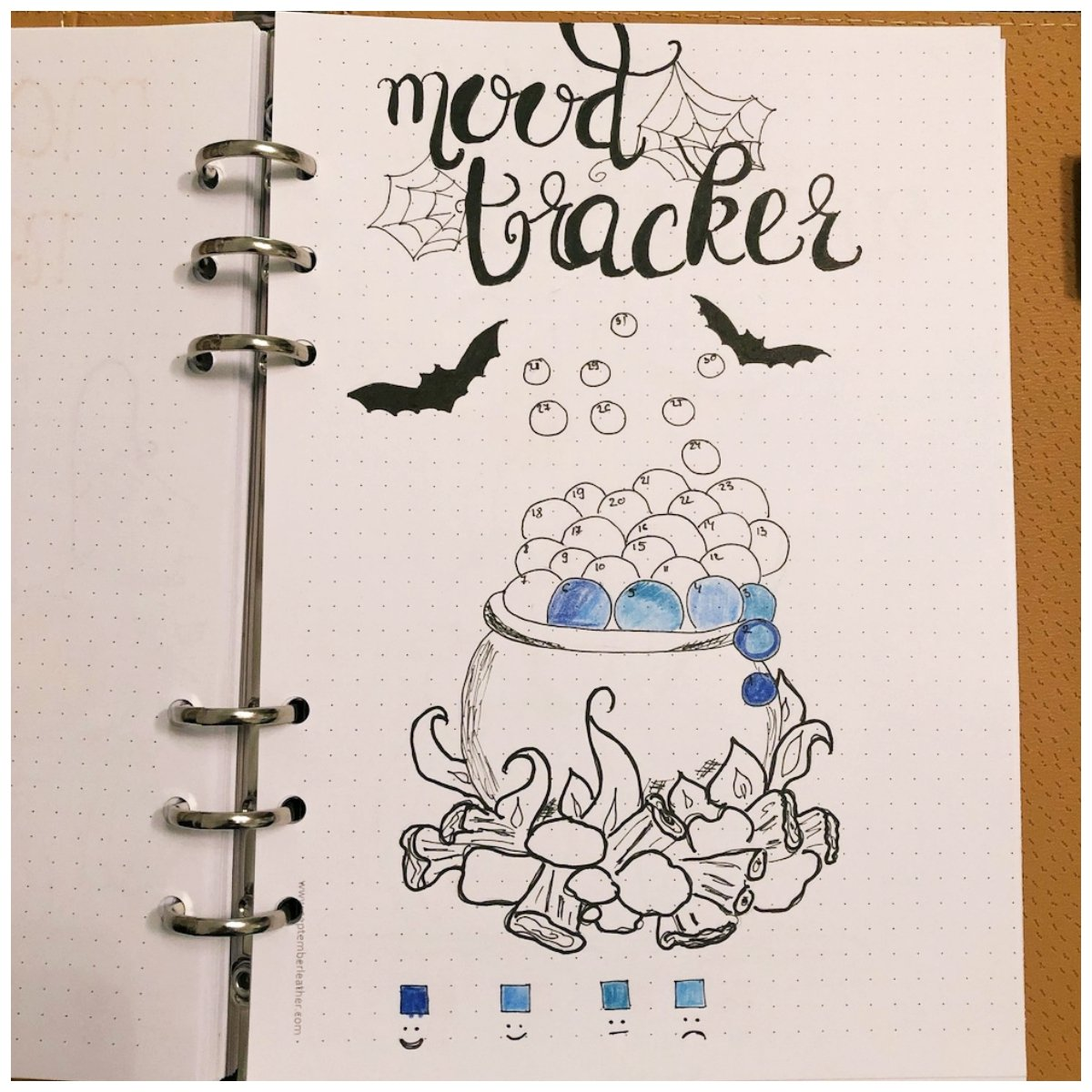 Boiling Mood Tracker for your Bullet Journal - itstartswithacoffee.com #bulletjournal #bujo #tracker #moodtracker
