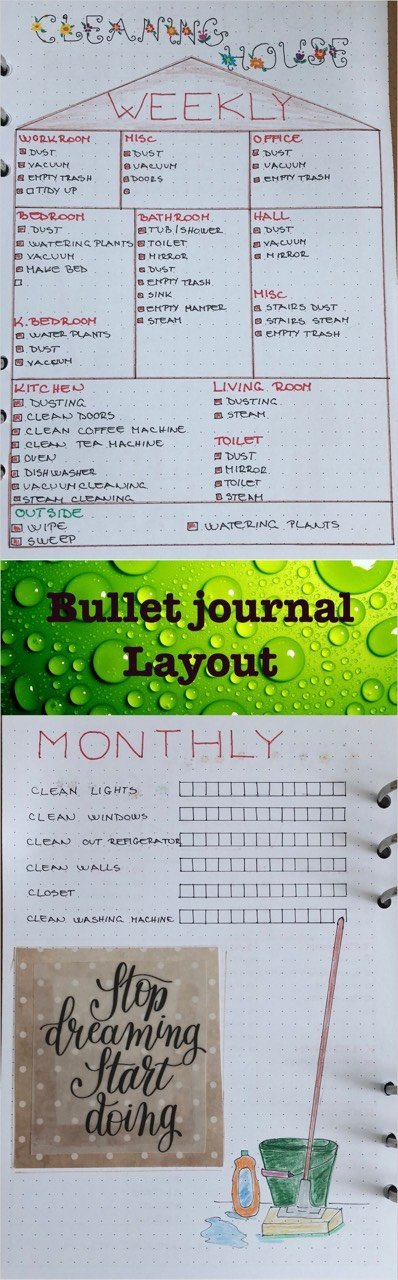 Creative journaling Cleaning - itstartswithacoffee.com #creativejournaling #bulletjournallayout #cleaning