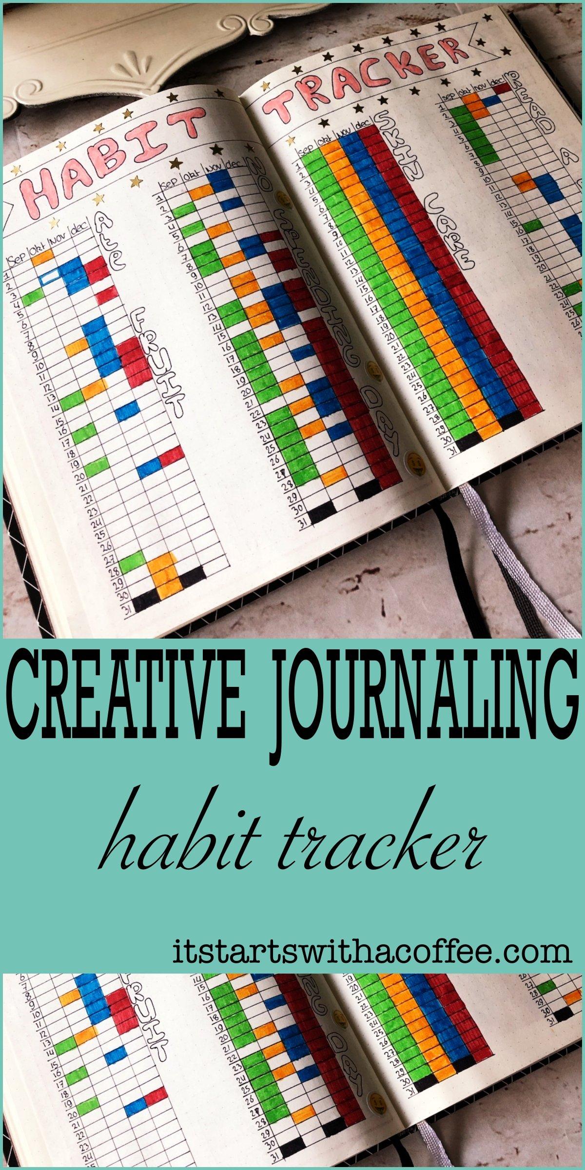 Creative journaling - habit tracker - itstartswithacoffee.com #creativejournaling #bulletjournaling #planner #habittracker #tracker